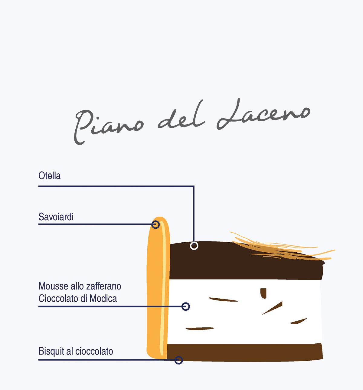 piano del laceno hover